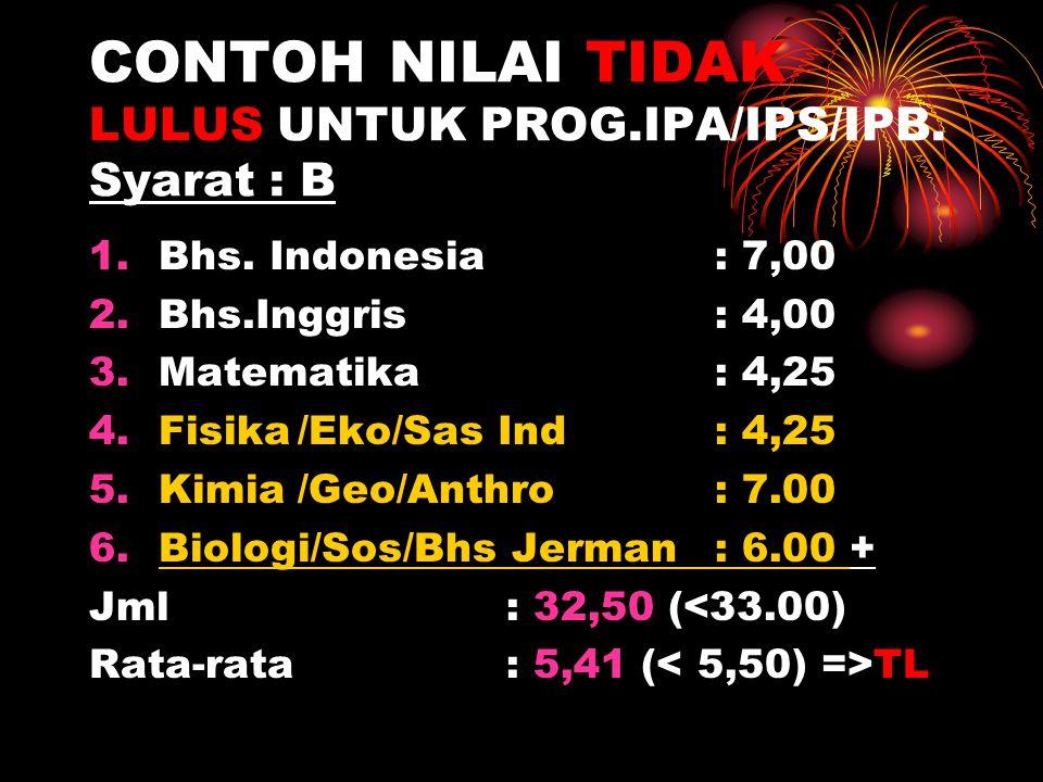 CONTOH NILAI TIDAK LULUS UNTUK PROG.IPA/IPS/IPB. Syarat : B 1.Bhs.