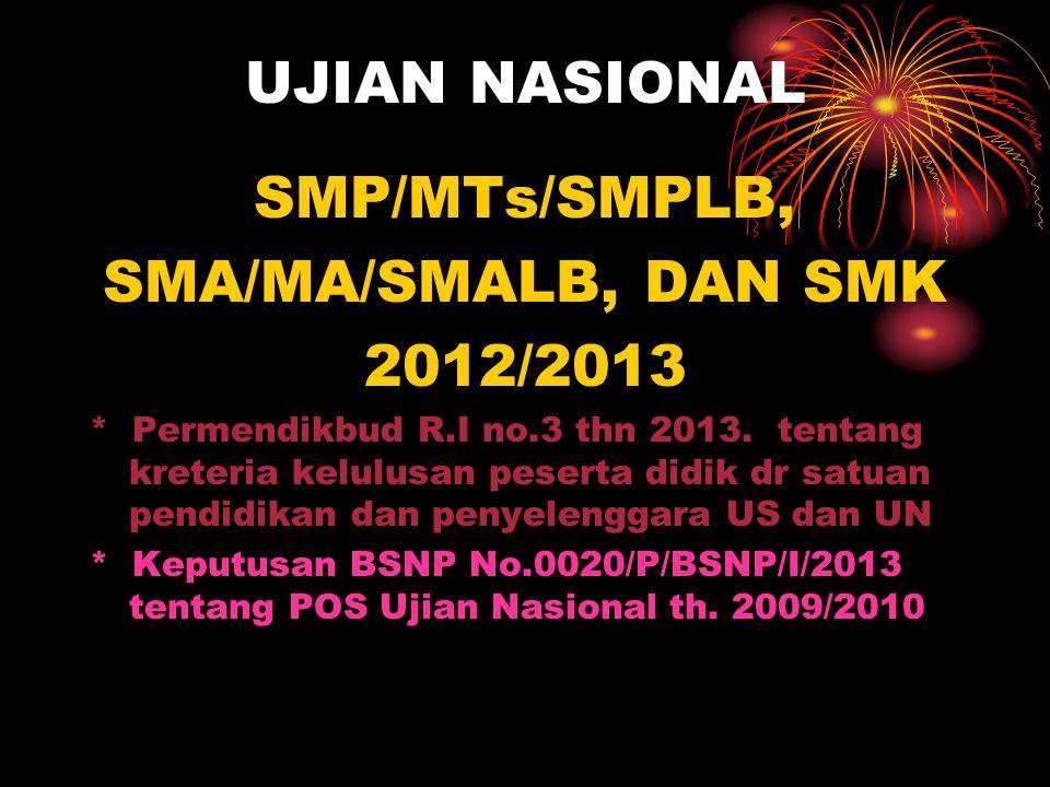 UJIAN NASIONAL SMP/MTs/SMPLB, SMA/MA/SMALB, DAN SMK 2012/2013 * Permendikbud R.I no.3 thn 2013.