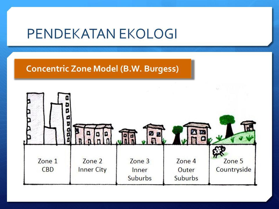 PENDEKATAN EKOLOGI Concentric Zone Model (B.W. Burgess)