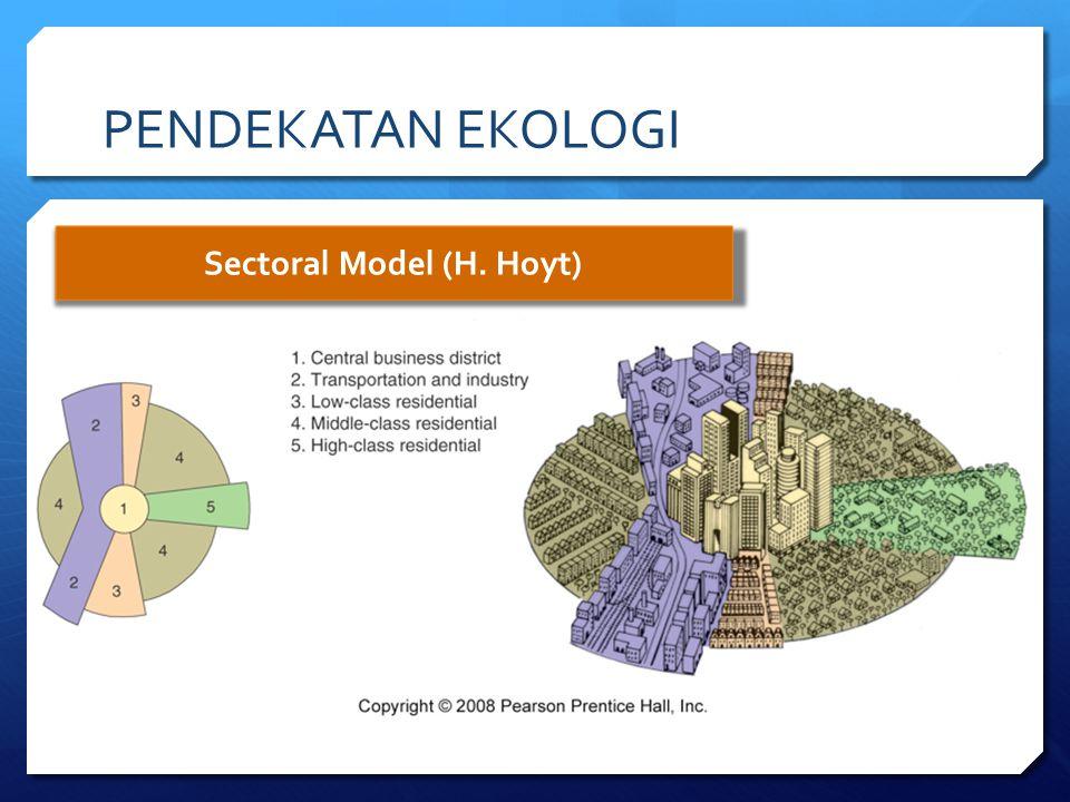 PENDEKATAN EKOLOGI Sectoral Model (H. Hoyt)