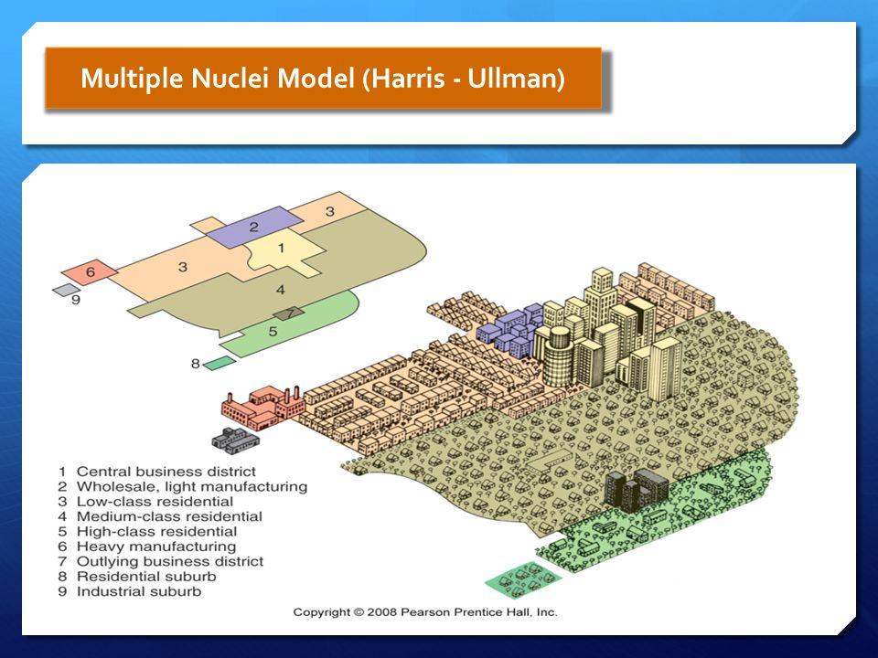 Multiple Nuclei Model (Harris - Ullman)