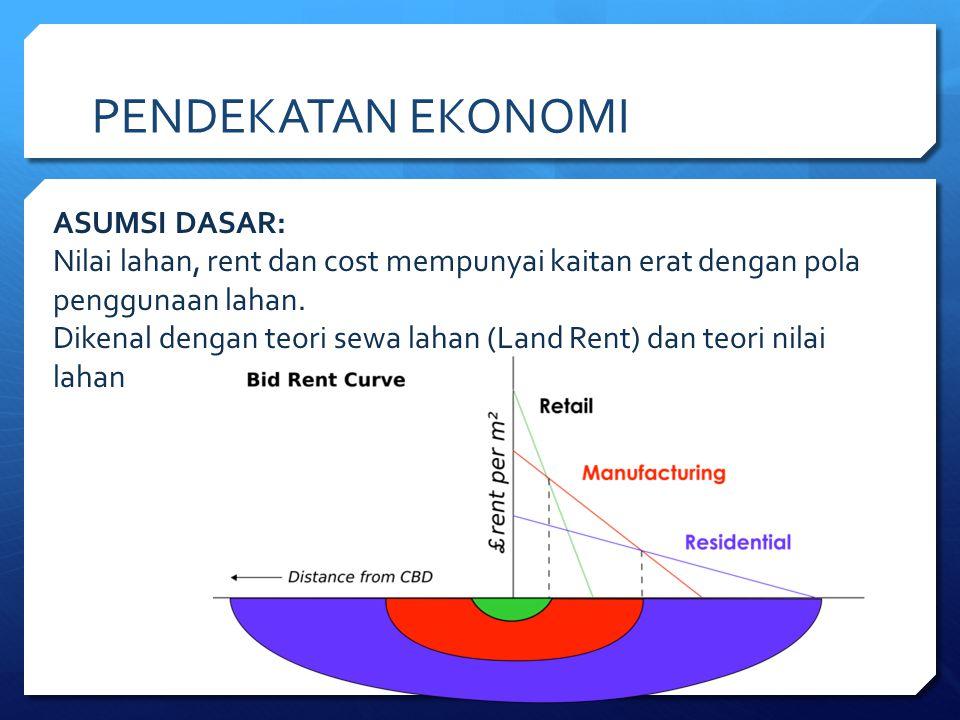 PENDEKATAN EKONOMI ASUMSI DASAR: Nilai lahan, rent dan cost mempunyai kaitan erat dengan pola penggunaan lahan. Dikenal dengan teori sewa lahan (Land