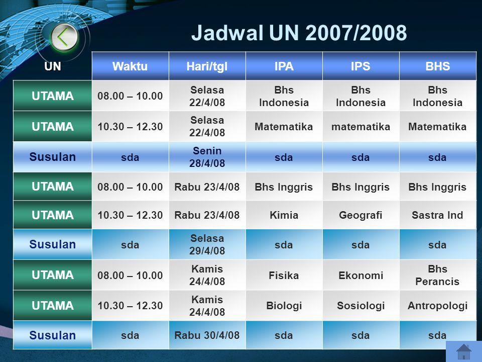 Jadwal UN 2007/2008 UNWaktuHari/tglIPAIPSBHS UTAMA 08.00 – 10.00 Selasa 22/4/08 Bhs Indonesia UTAMA 10.30 – 12.30 Selasa 22/4/08 MatematikamatematikaMatematika Susulan sda Senin 28/4/08 sda UTAMA 08.00 – 10.00Rabu 23/4/08Bhs Inggris UTAMA 10.30 – 12.30Rabu 23/4/08KimiaGeografiSastra Ind Susulan sda Selasa 29/4/08 sda UTAMA 08.00 – 10.00 Kamis 24/4/08 FisikaEkonomi Bhs Perancis UTAMA 10.30 – 12.30 Kamis 24/4/08 BiologiSosiologiAntropologi Susulan sdaRabu 30/4/08sda