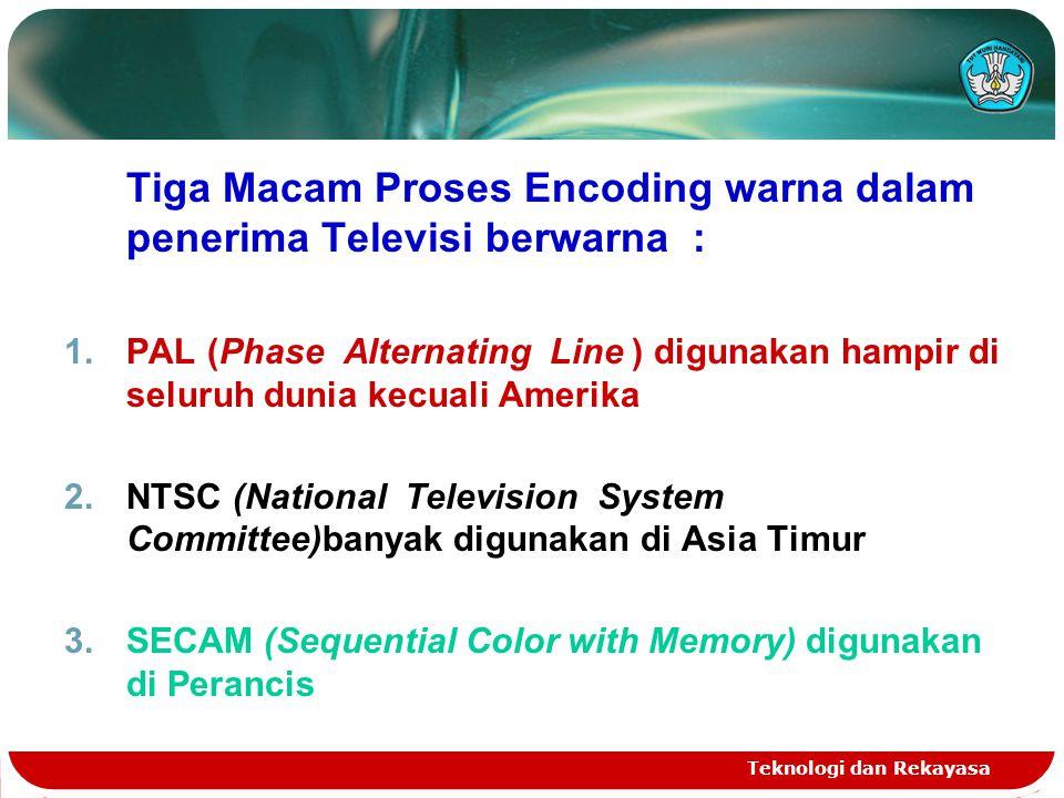 Teknologi dan Rekayasa Tiga Macam Proses Encoding warna dalam penerima Televisi berwarna : 1.PAL (Phase Alternating Line ) digunakan hampir di seluruh dunia kecuali Amerika 2.NTSC (National Television System Committee)banyak digunakan di Asia Timur 3.SECAM (Sequential Color with Memory) digunakan di Perancis
