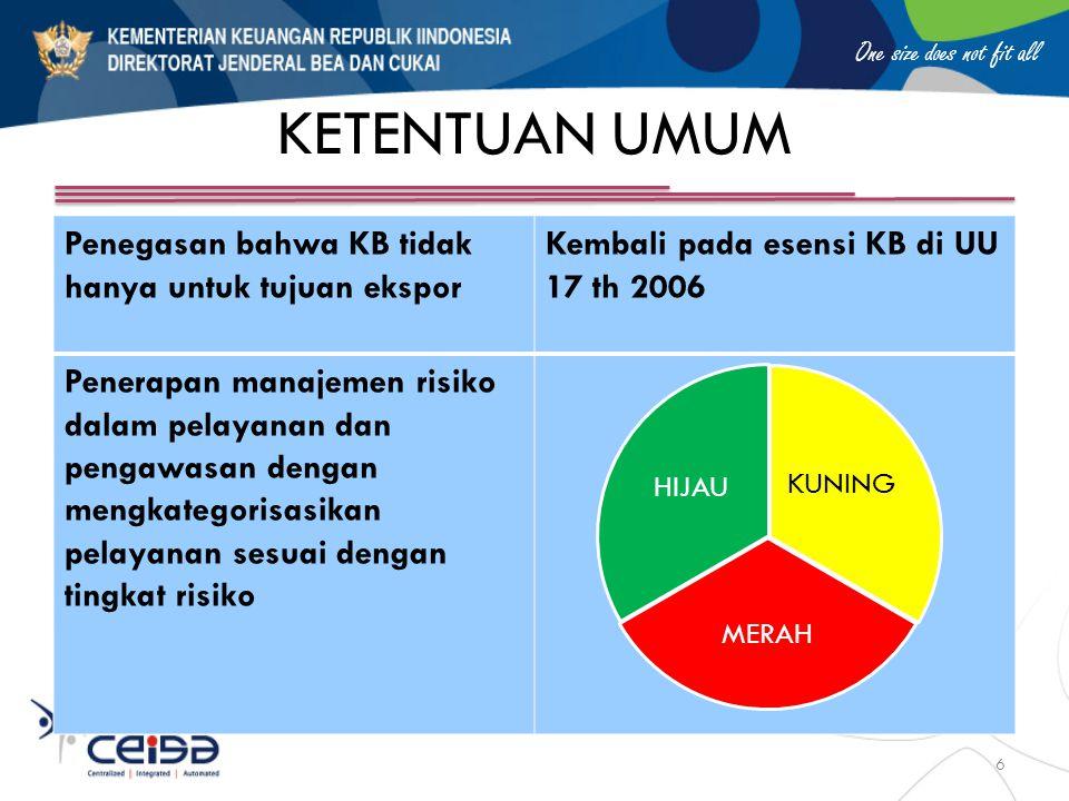 One size does not fit all KETENTUAN UMUM Penegasan bahwa KB tidak hanya untuk tujuan ekspor Kembali pada esensi KB di UU 17 th 2006 Penerapan manajeme