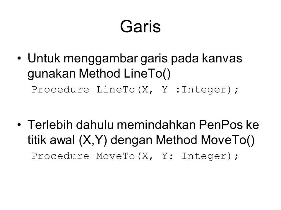 Garis Untuk menggambar garis pada kanvas gunakan Method LineTo() Procedure LineTo(X, Y :Integer); Terlebih dahulu memindahkan PenPos ke titik awal (X,