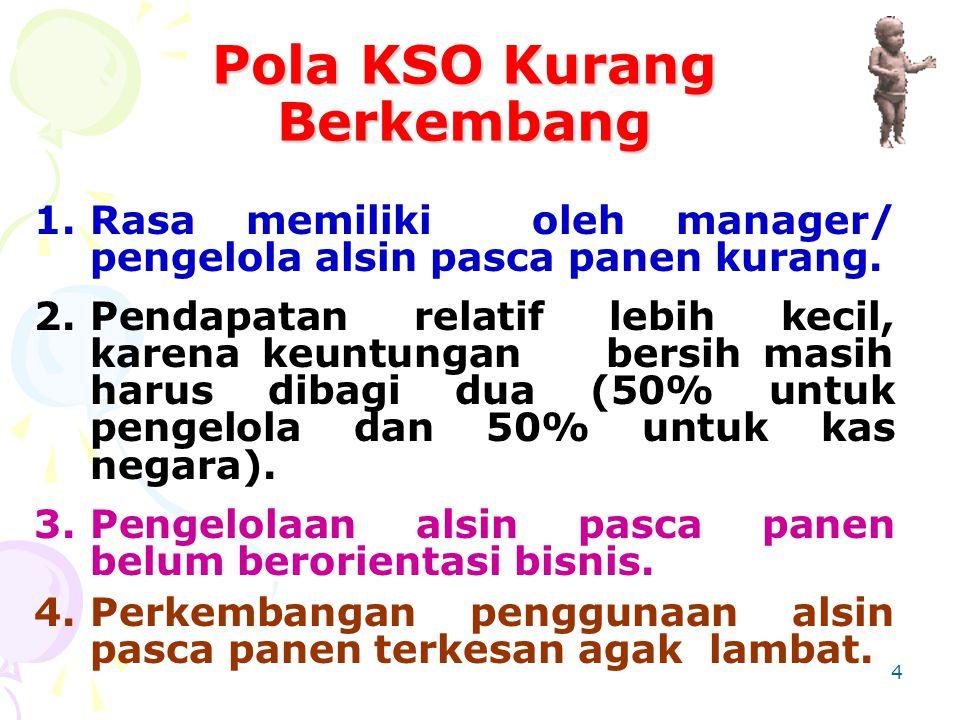 4 Pola KSO Kurang Berkembang 1.Rasa memiliki oleh manager/ pengelola alsin pasca panen kurang.