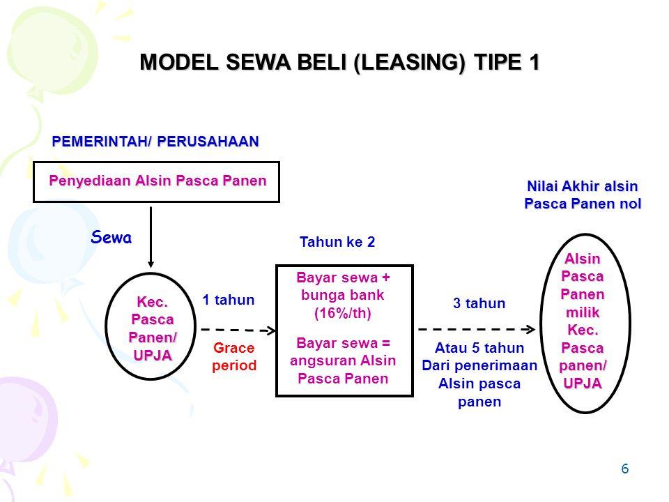 6 MODEL SEWA BELI (LEASING) TIPE 1 PEMERINTAH/ PERUSAHAAN Penyediaan Alsin Pasca Panen Penyediaan Alsin Pasca Panen Sewa Kec.