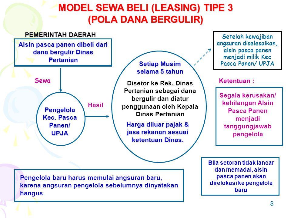 8 MODEL SEWA BELI (LEASING) TIPE 3 (POLA DANA BERGULIR) Alsin pasca panen dibeli dari dana bergulir Dinas Pertanian PEMERINTAH DAERAH Pengelola Kec.