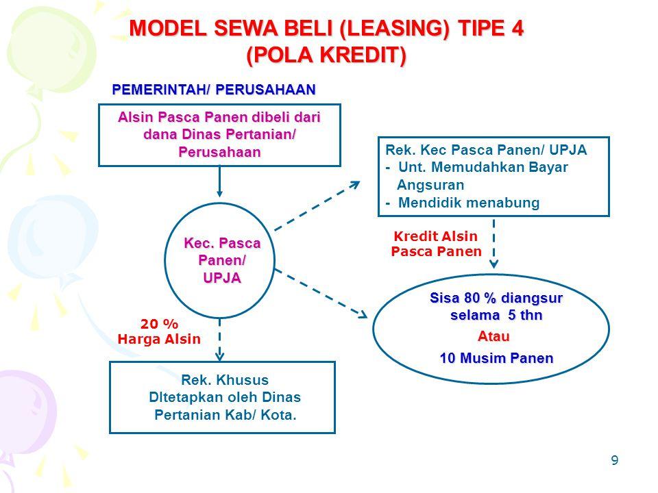 9 MODEL SEWA BELI (LEASING) TIPE 4 (POLA KREDIT) PEMERINTAH/ PERUSAHAAN Alsin Pasca Panen dibeli dari dana Dinas Pertanian/ Perusahaan Kec.