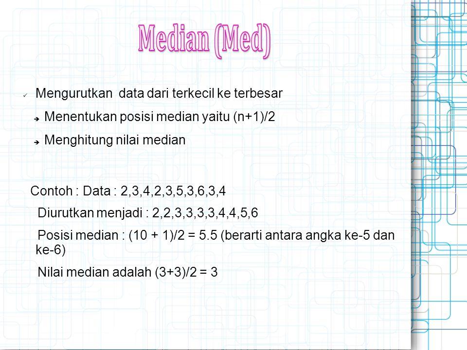 Mengurutkan data dari terkecil ke terbesar  Menentukan posisi median yaitu (n+1)/2  Menghitung nilai median Contoh : Data : 2,3,4,2,3,5,3,6,3,4 Diur