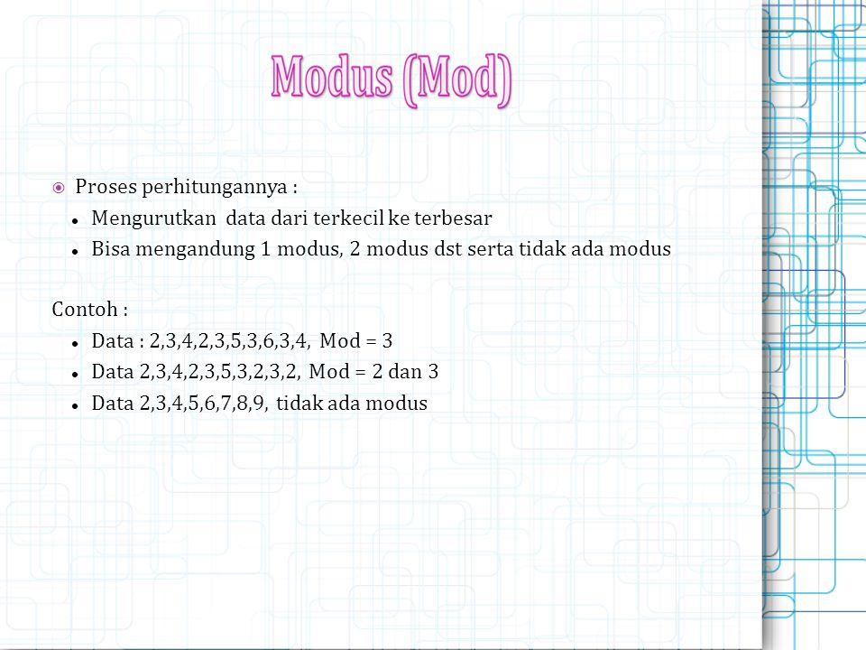  Proses perhitungannya : Mengurutkan data dari terkecil ke terbesar Bisa mengandung 1 modus, 2 modus dst serta tidak ada modus Contoh : Data : 2,3,4,