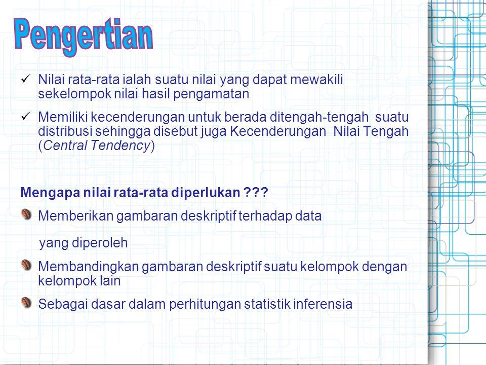 Mean atau Arithmetic Mean Weighted Mean Median Modus NILAI RATA - RATA (CENTRAL TENDENCY)