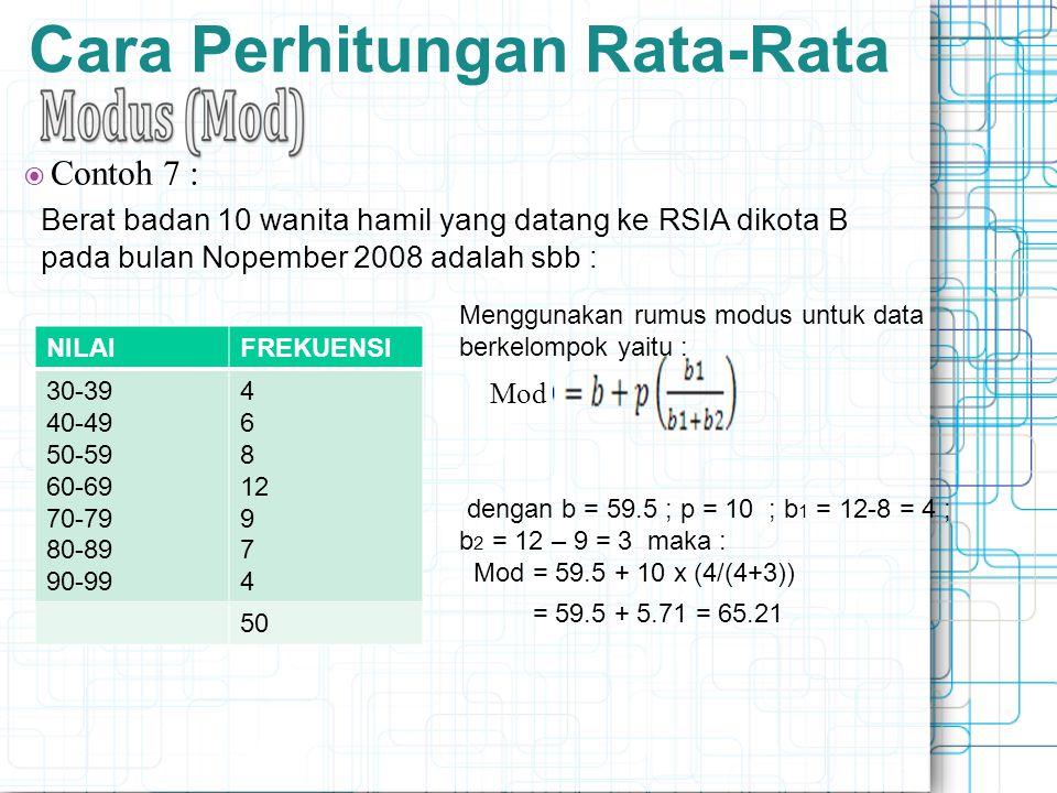  Contoh 7 : Menggunakan rumus modus untuk data berkelompok yaitu : dengan b = 59.5 ; p = 10 ; b 1 = 12-8 = 4 ; b 2 = 12 – 9 = 3 maka : Mod = 59.5 + 1
