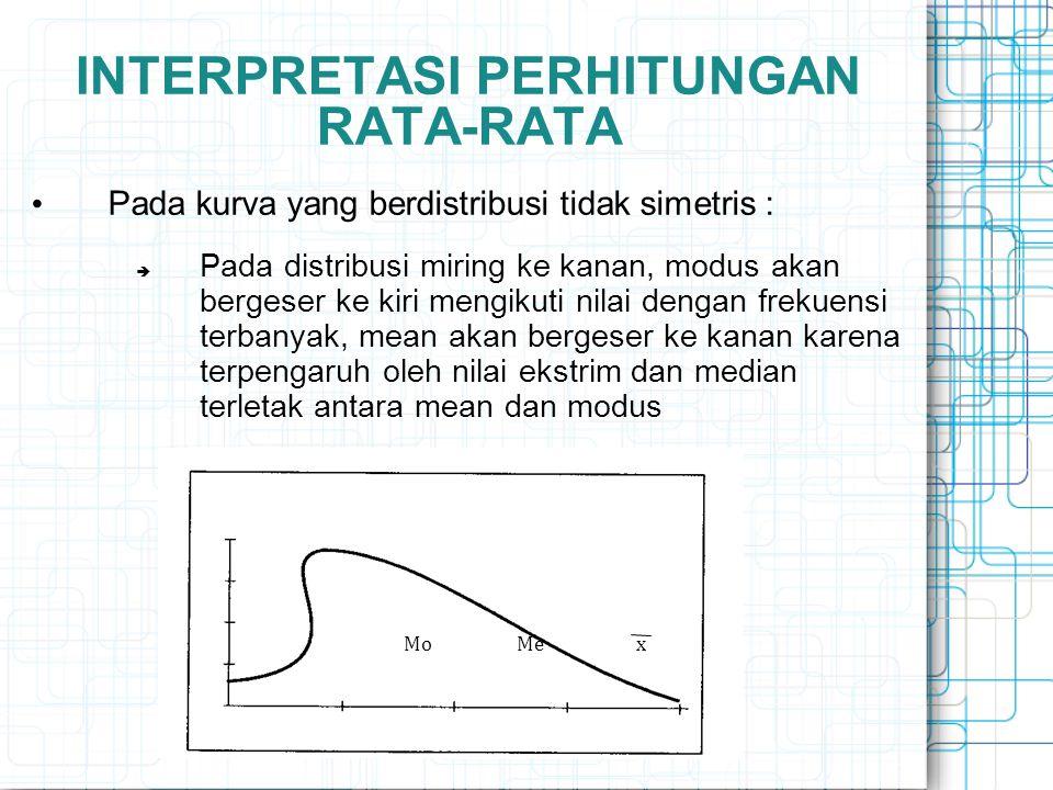 INTERPRETASI PERHITUNGAN RATA-RATA Pada kurva yang berdistribusi tidak simetris :  Pada distribusi miring ke kanan, modus akan bergeser ke kiri mengi