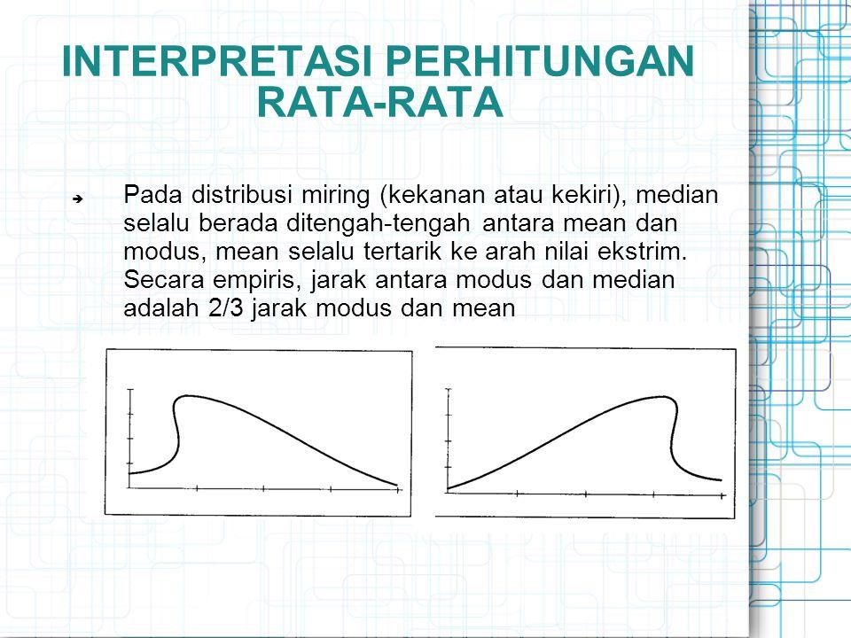 INTERPRETASI PERHITUNGAN RATA-RATA  Pada distribusi miring (kekanan atau kekiri), median selalu berada ditengah-tengah antara mean dan modus, mean se