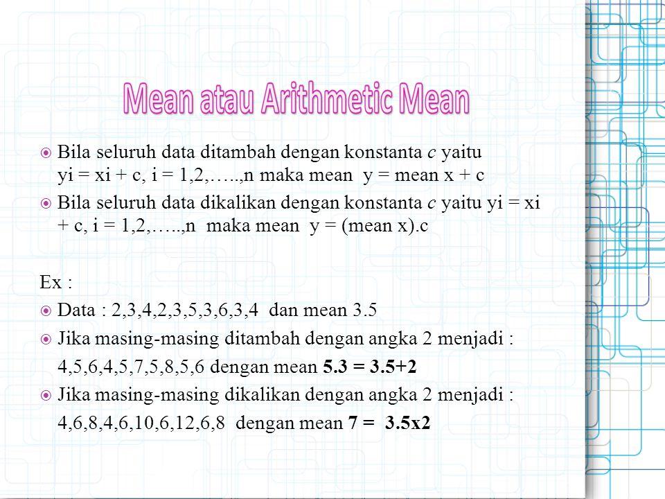  Contoh 6 : Med Menggunakan rumus median untuk data berkelompok yaitu : dengan b = 59.5 ; p = 10 ; F = 18 ; f = 12 maka : Med = 59.5 + 10((1/2 x 50)-18) 12 = 59.5 + 5.83 = 65.3 Cara Perhitungan Rata-Rata NILAIFREKUENSI 30-39 40-49 50-59 60-69 70-79 80-89 90-99 4 6 8 12 9 7 4 50