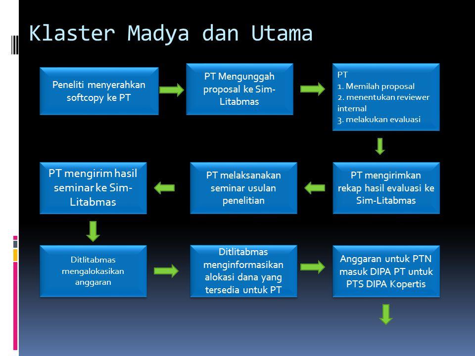Klaster Madya dan Utama Peneliti menyerahkan softcopy ke PT PT Mengunggah proposal ke Sim- Litabmas PT 1. Memilah proposal 2. menentukan reviewer inte