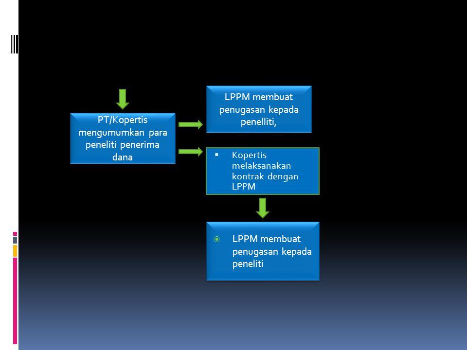  Kopertis melaksanakan kontrak dengan LPPM PT/Kopertis mengumumkan para peneliti penerima dana LPPM membuat penugasan kepada penelliti,  LPPM membuat penugasan kepada peneliti