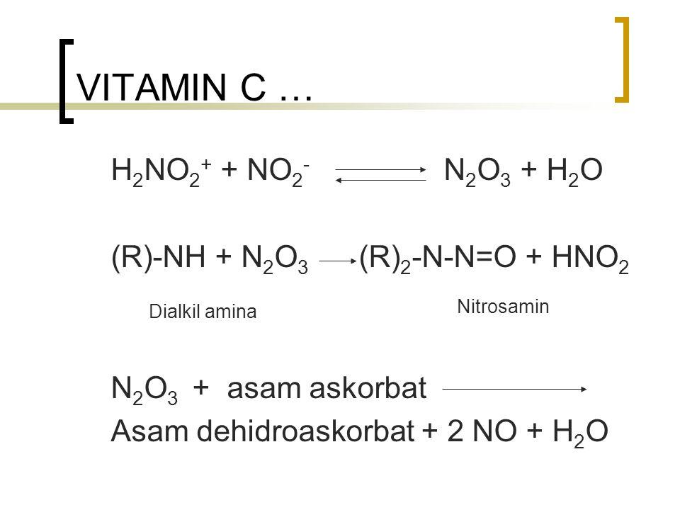 VITAMIN C … H 2 NO 2 + + NO 2 - N 2 O 3 + H 2 O (R)-NH + N 2 O 3 (R) 2 -N-N=O + HNO 2 N 2 O 3 + asam askorbat Asam dehidroaskorbat + 2 NO + H 2 O Dialkil amina Nitrosamin