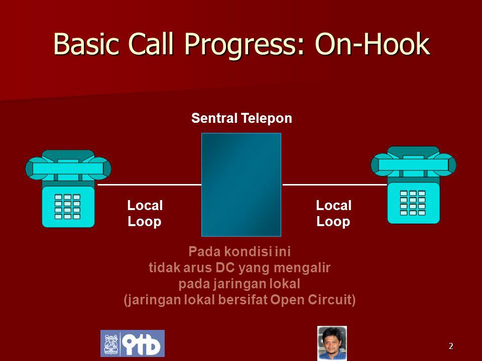 3 Sentral Telepon Local Loop Local Loop Basic Call Progress: Off-Hook Sentral memberikan Dial Tone kepada terminal telepon Off-Hook Pada kondisi ini ada arus DC yang mengalir pada jaringan lokal yang berasal dari sentral (jaringan lokal bersifat Closed Circuit)