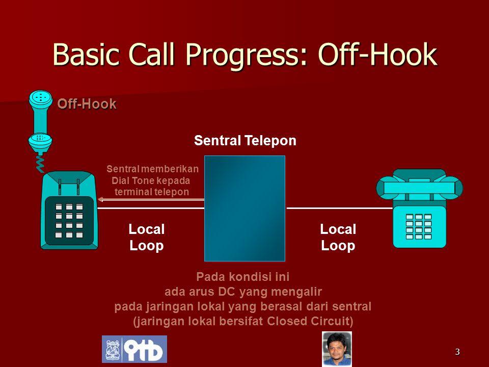 3 Sentral Telepon Local Loop Local Loop Basic Call Progress: Off-Hook Sentral memberikan Dial Tone kepada terminal telepon Off-Hook Pada kondisi ini a