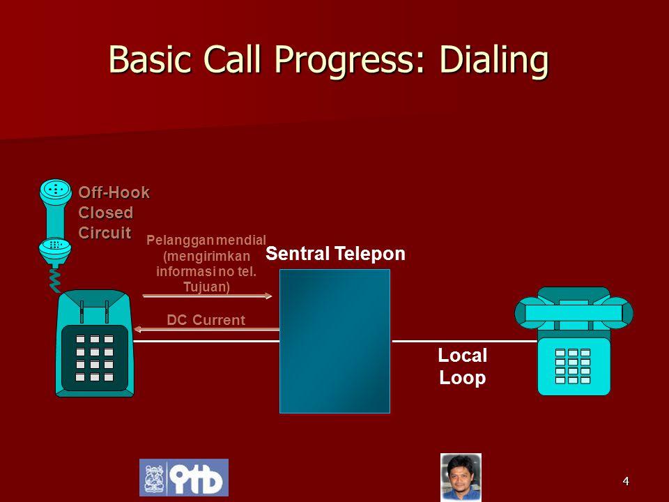 4 Basic Call Progress: Dialing Pelanggan mendial (mengirimkan informasi no tel. Tujuan) DC Current Sentral Telepon Local Loop Off-Hook Closed Circuit