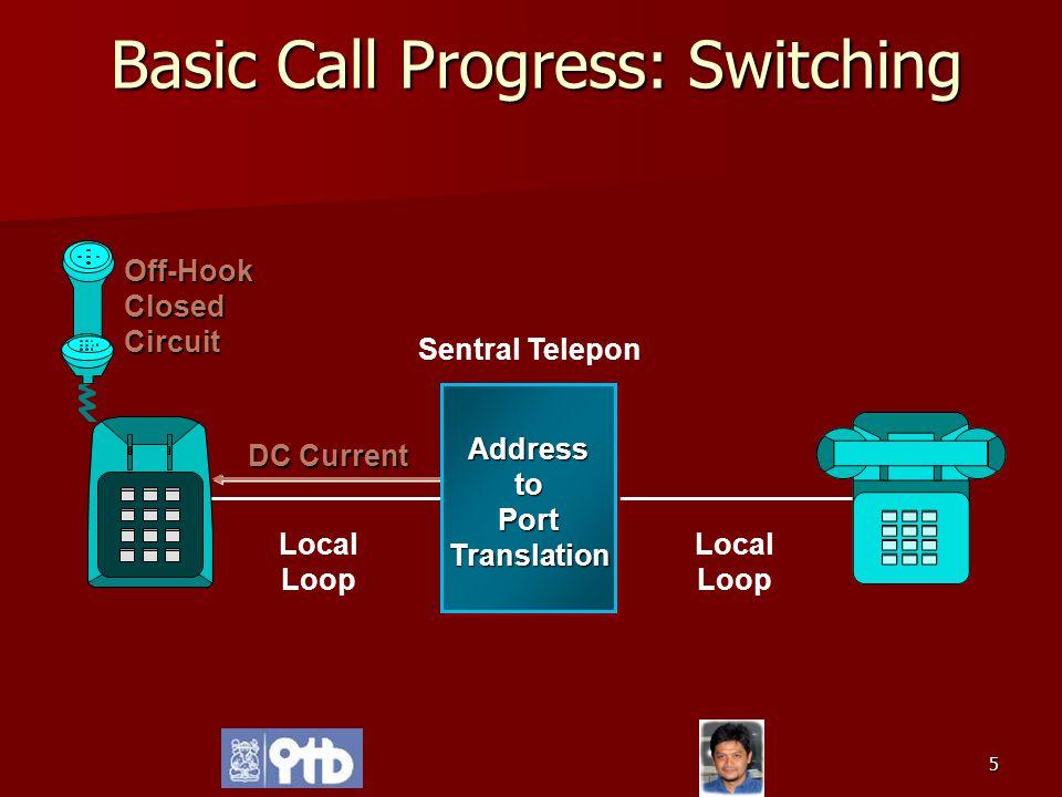 6 Basic Call Progress: Ringing DC Current + Ring Back Tone Sentral mengirimkan sinyal AC untuk membunyikan bel di telepon tujuan Sentral Telepon Local Loop Local Loop Off-Hook Closed Circuit