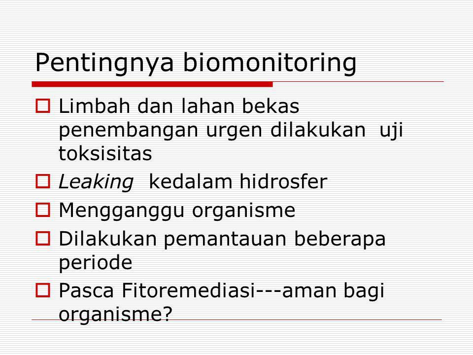Pentingnya biomonitoring  Limbah dan lahan bekas penembangan urgen dilakukan uji toksisitas  Leaking kedalam hidrosfer  Mengganggu organisme  Dila