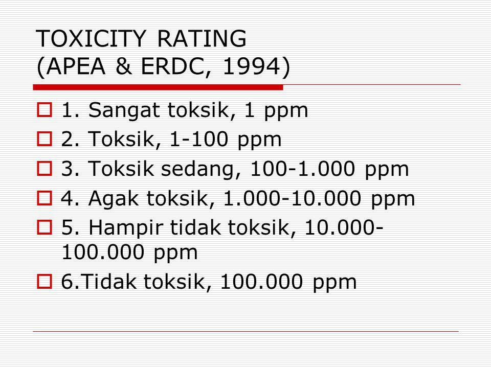 TOXICITY RATING (APEA & ERDC, 1994)  1. Sangat toksik, 1 ppm  2. Toksik, 1-100 ppm  3. Toksik sedang, 100-1.000 ppm  4. Agak toksik, 1.000-10.000