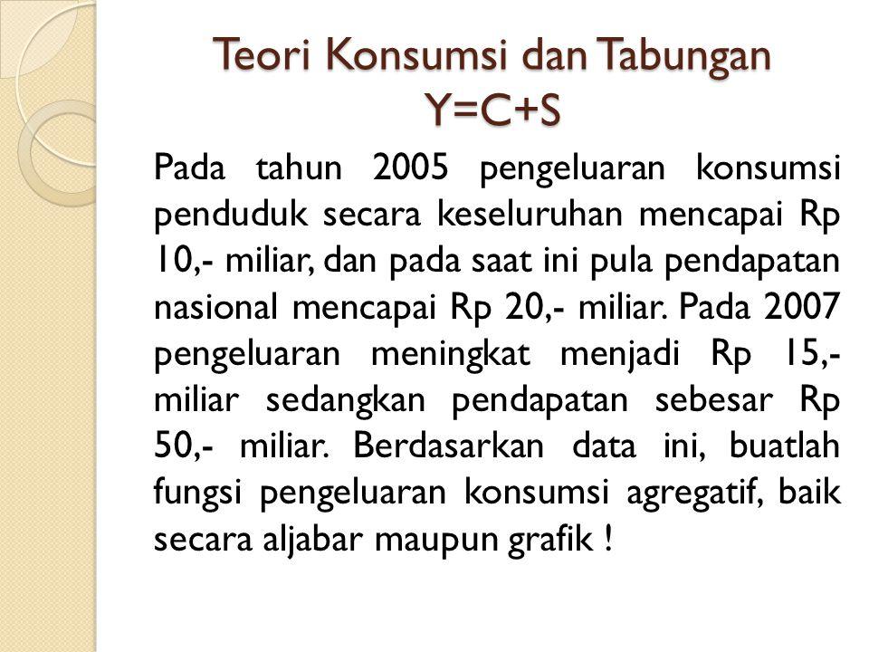 Teori Konsumsi dan Tabungan Y=C+S Pada tahun 2005 pengeluaran konsumsi penduduk secara keseluruhan mencapai Rp 10,- miliar, dan pada saat ini pula pendapatan nasional mencapai Rp 20,- miliar.