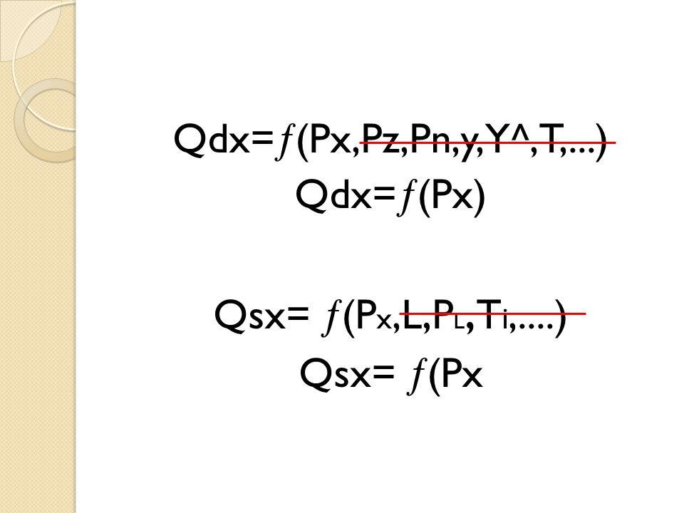 Qdx=  (Px,Pz,Pn,y,Y^,T,...) Qdx=  (Px) Qsx=  (P x,L, P L, T i,....) Qsx=  (Px