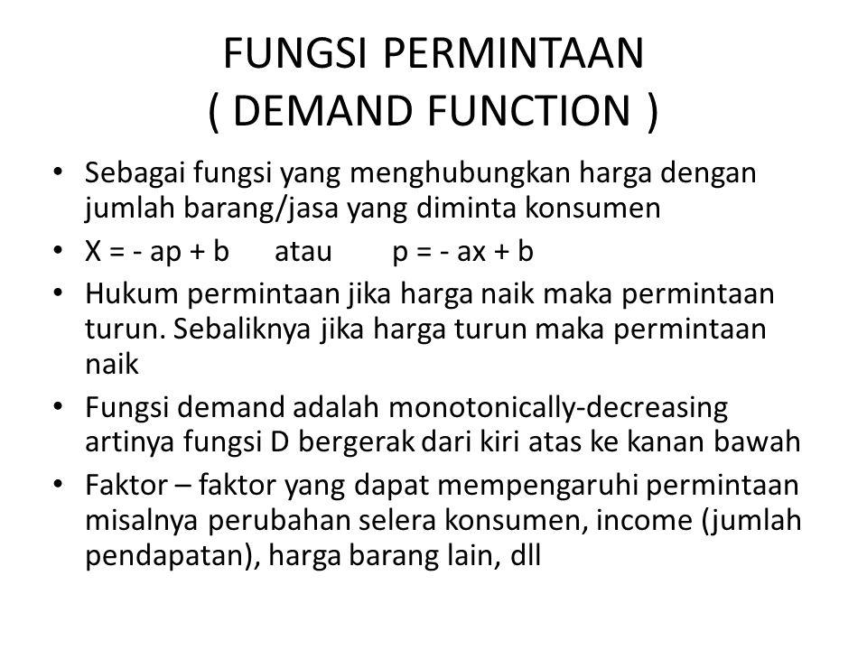 FUNGSI PERMINTAAN ( DEMAND FUNCTION ) Sebagai fungsi yang menghubungkan harga dengan jumlah barang/jasa yang diminta konsumen X = - ap + b atau p = -