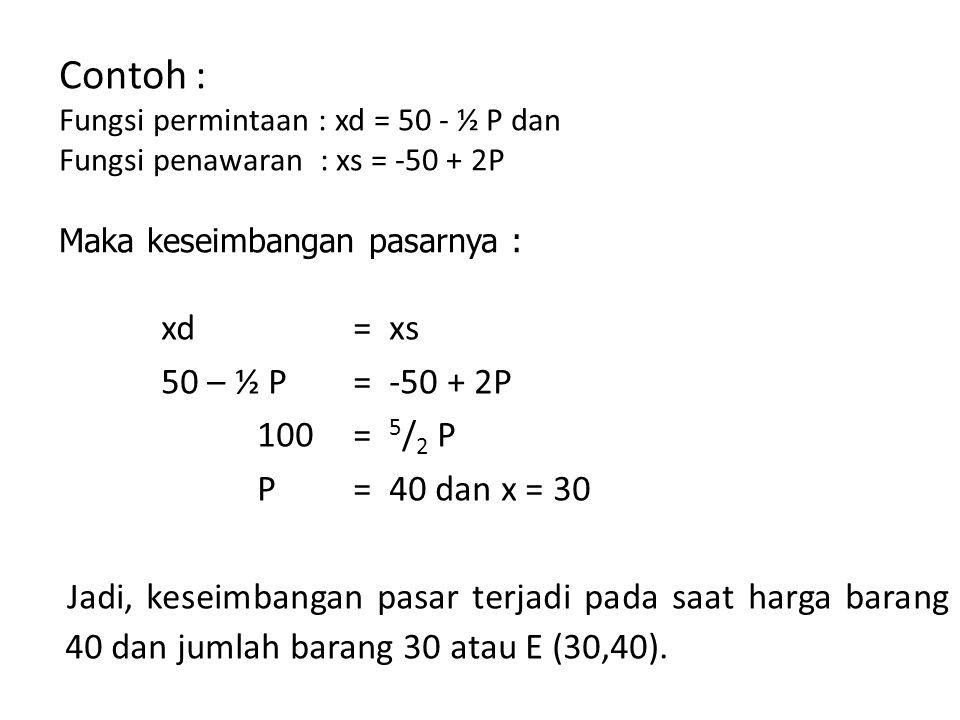Contoh : Fungsi permintaan : xd = 50 - ½ P dan Fungsi penawaran : xs = -50 + 2P Maka keseimbangan pasarnya : xd= xs 50 – ½ P= -50 + 2P 100= 5 / 2 P P=