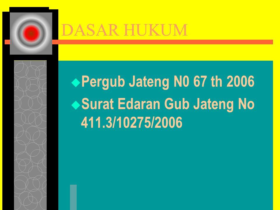 DASAR HUKUM  Pergub Jateng N0 67 th 2006  Surat Edaran Gub Jateng No 411.3/10275/2006
