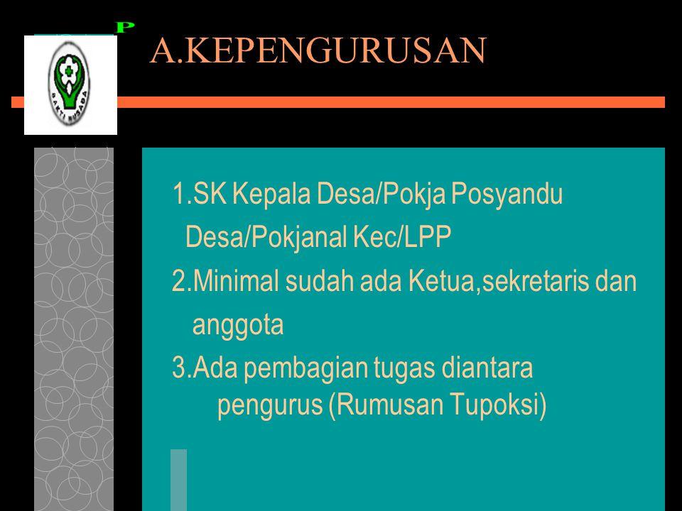 A.KEPENGURUSAN 1.SK Kepala Desa/Pokja Posyandu Desa/Pokjanal Kec/LPP 2.Minimal sudah ada Ketua,sekretaris dan anggota 3.Ada pembagian tugas diantara p