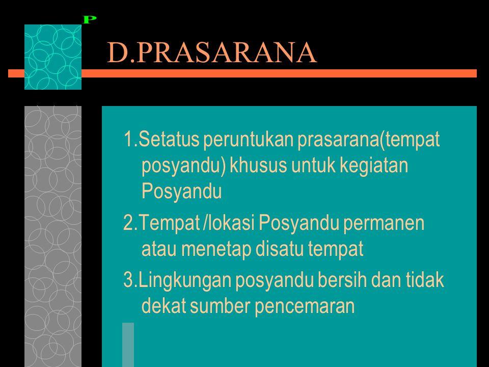 D.PRASARANA 1.Setatus peruntukan prasarana(tempat posyandu) khusus untuk kegiatan Posyandu 2.Tempat /lokasi Posyandu permanen atau menetap disatu temp
