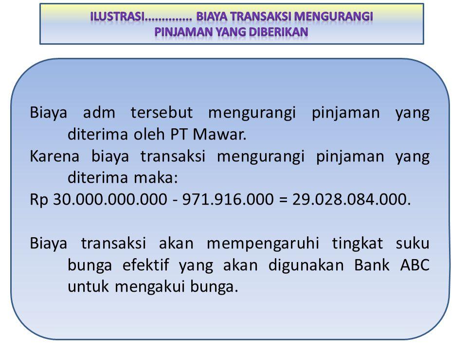 Biaya adm tersebut mengurangi pinjaman yang diterima oleh PT Mawar. Karena biaya transaksi mengurangi pinjaman yang diterima maka: Rp 30.000.000.000 -
