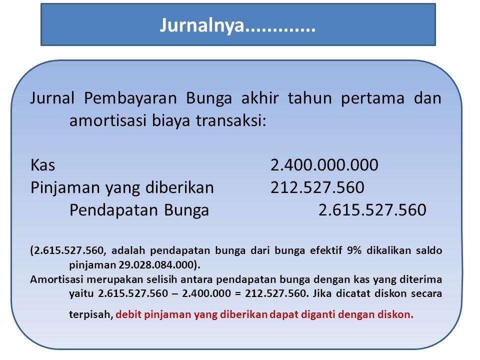 Jurnal Pembayaran Bunga akhir tahun pertama dan amortisasi biaya transaksi: Kas 2.400.000.000 Pinjaman yang diberikan212.527.560 Pendapatan Bunga2.615