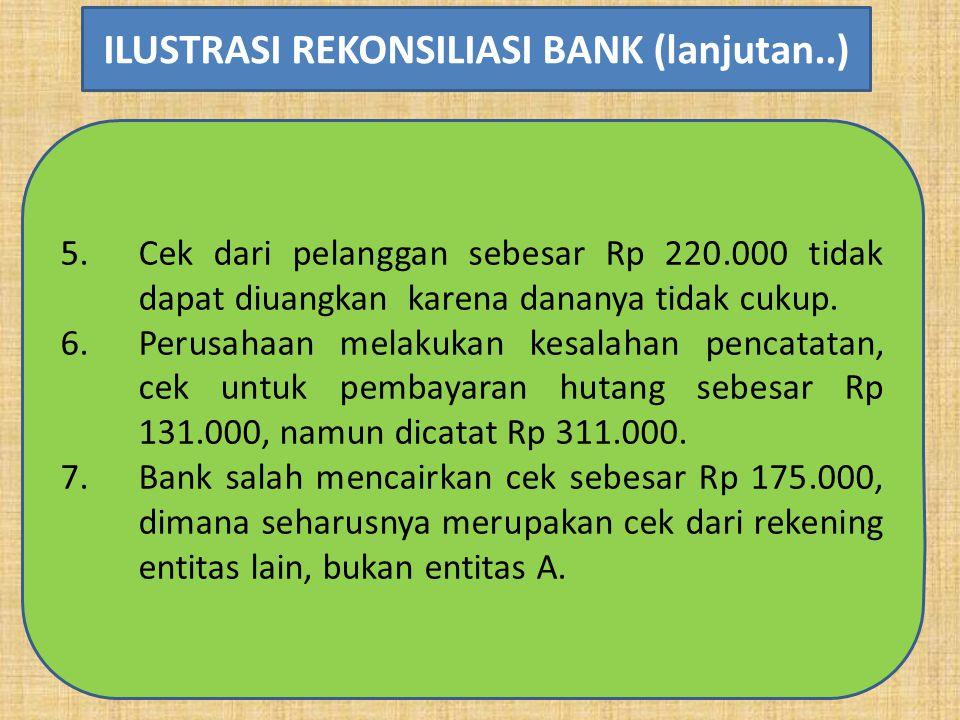 5.Cek dari pelanggan sebesar Rp 220.000 tidak dapat diuangkan karena dananya tidak cukup. 6.Perusahaan melakukan kesalahan pencatatan, cek untuk pemba
