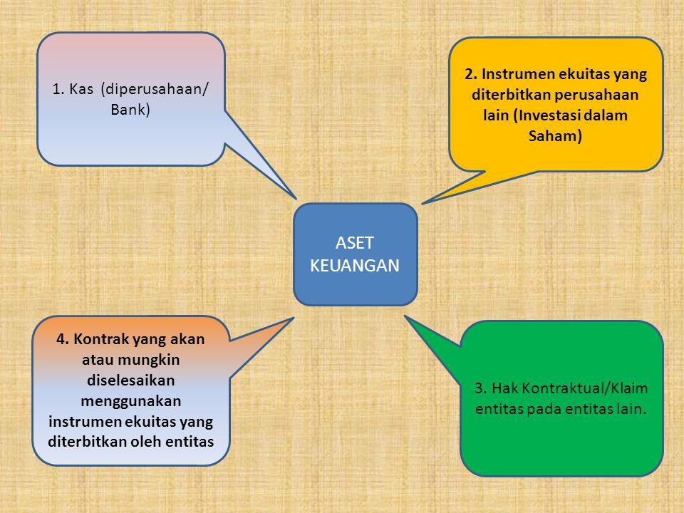 a.Pinjaman / kredit yang diberikan oleh bank pada perusahaan atau perorangan b.ORI (Obligasi Ritel Republik Indonesia) oleh Bank Indonesia CONTOH ASET KEUANGAN