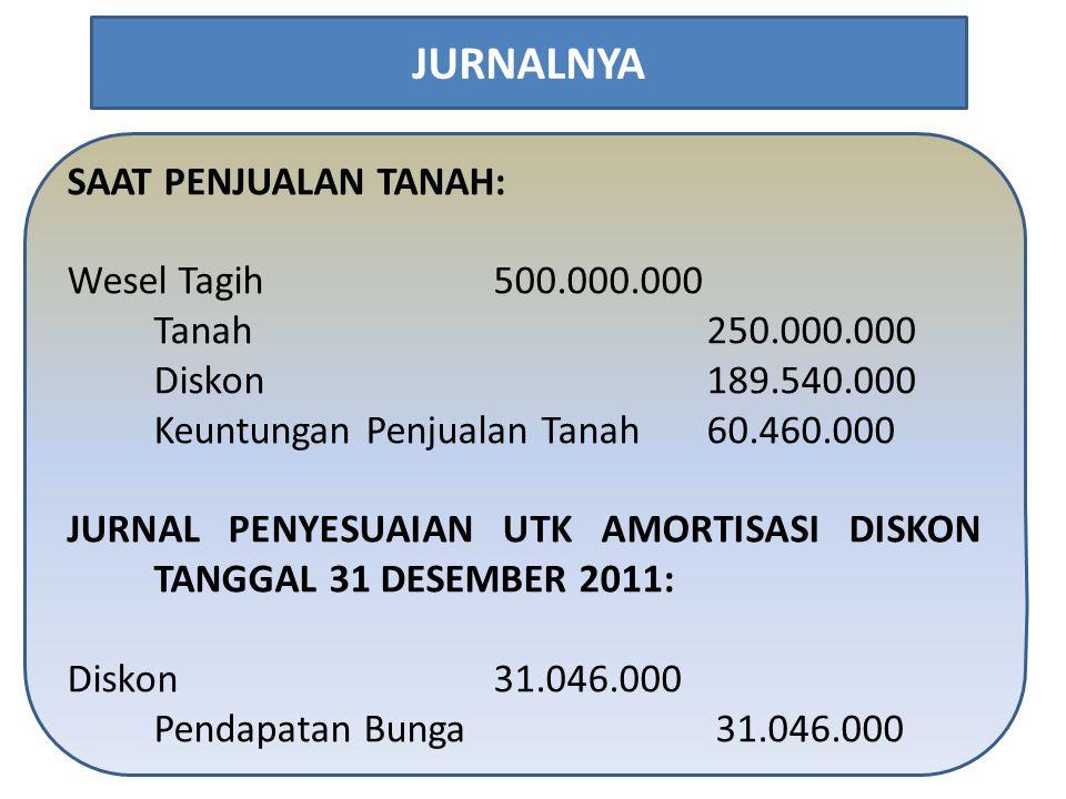 SAAT PENJUALAN TANAH: Wesel Tagih500.000.000 Tanah250.000.000 Diskon189.540.000 Keuntungan Penjualan Tanah60.460.000 JURNAL PENYESUAIAN UTK AMORTISASI