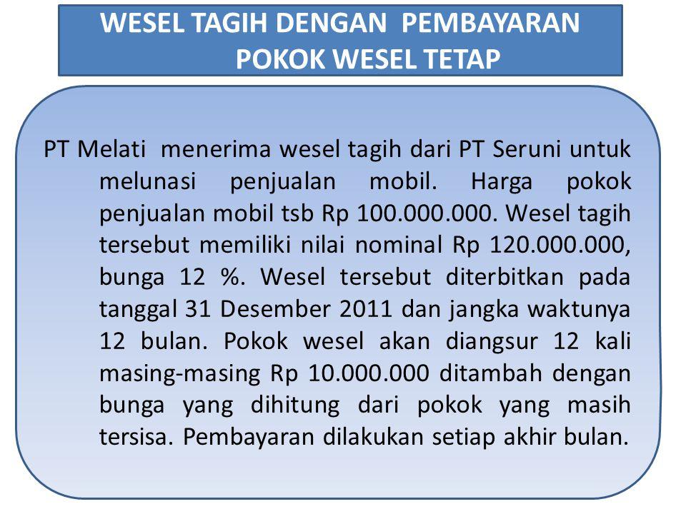 PT Melati menerima wesel tagih dari PT Seruni untuk melunasi penjualan mobil. Harga pokok penjualan mobil tsb Rp 100.000.000. Wesel tagih tersebut mem