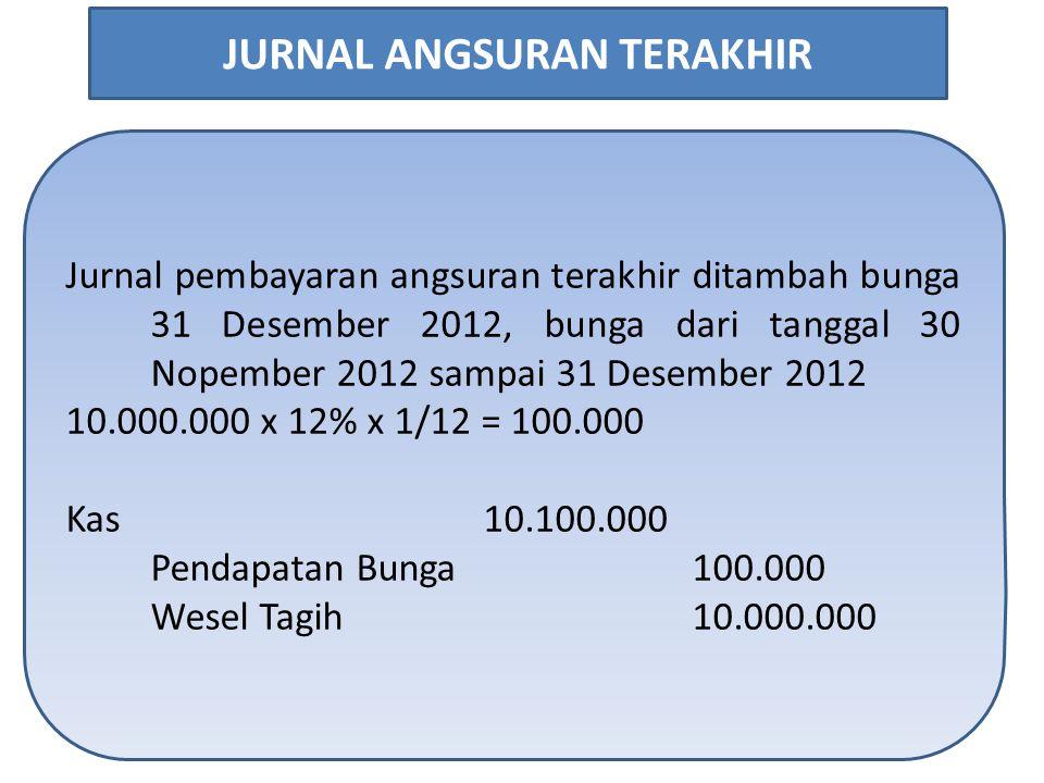 Jurnal pembayaran angsuran terakhir ditambah bunga 31 Desember 2012, bunga dari tanggal 30 Nopember 2012 sampai 31 Desember 2012 10.000.000 x 12% x 1/
