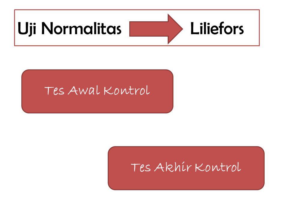 Uji Normalitas Liliefors Tes Awal Kontrol Tes Akhir Kontrol