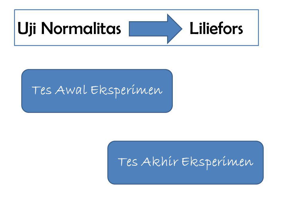 Uji Normalitas Liliefors Tes Awal Eksperimen Tes Akhir Eksperimen
