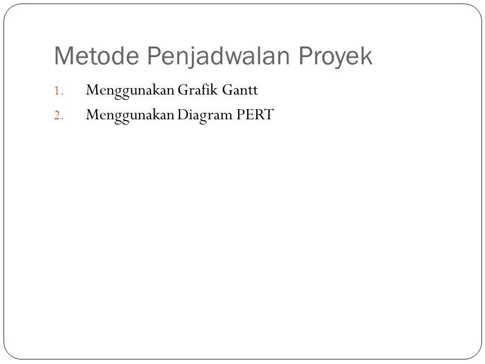Metode Penjadwalan Proyek 1. Menggunakan Grafik Gantt 2. Menggunakan Diagram PERT