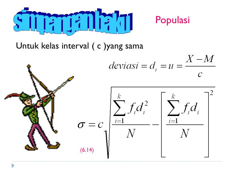 Untuk kelas interval ( c )yang tidak sama Populasi (6.15)
