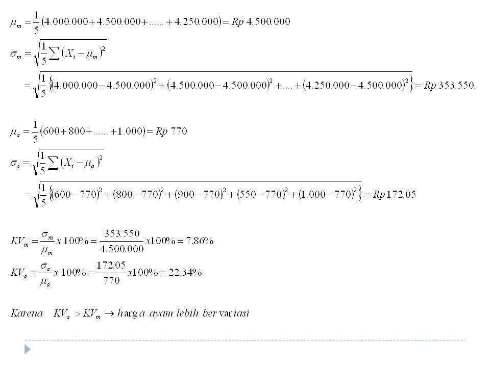 Apabila kita mempunyai sekelompok data sebanyak n : X 1, X 2, …..,X n maka yang disebut momen ke-r (Mr) adalah sbb: Untuk data tak berkelompok Untuk data berkelompok