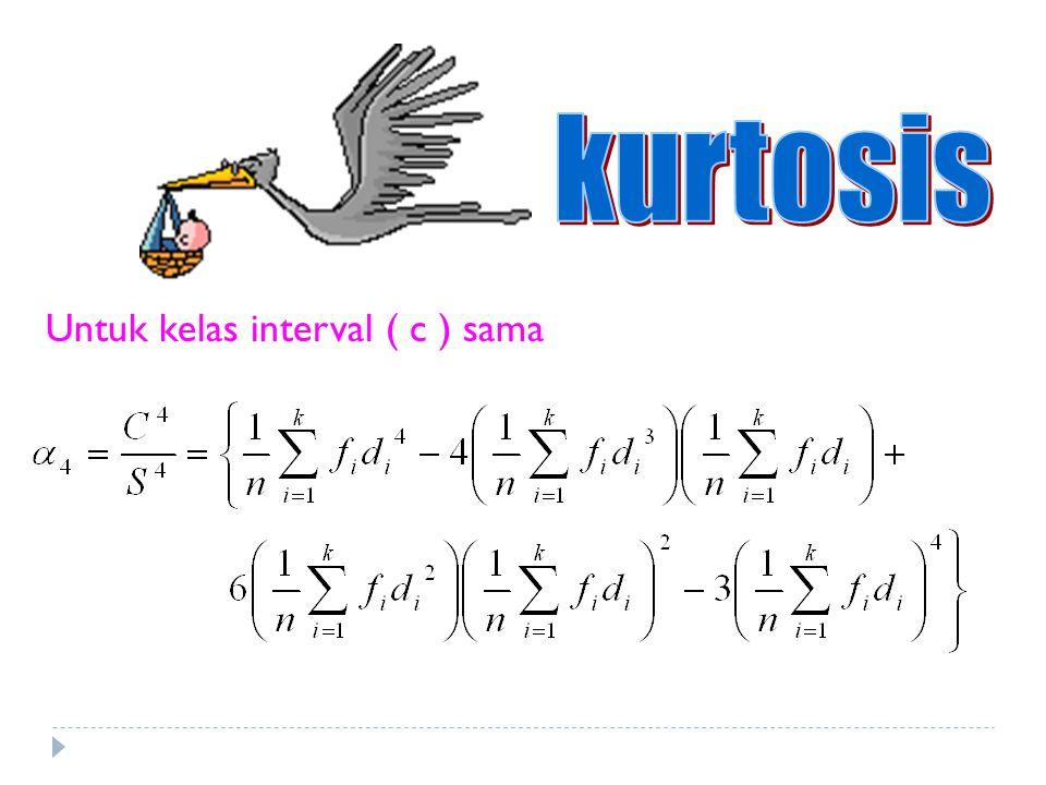 Contoh 6.10 > 3  kurva leptokurtis (meruncing) = 3  kurva mesokurtis (normal) < 3  kurva platykurtis (mendatar)